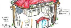Pokémon Spada e Scudo: ecco alcuni bozzetti di Sugimori, Ohmori e Turner