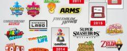 Nintendo Switch e il 2020: cosa ci aspetta?